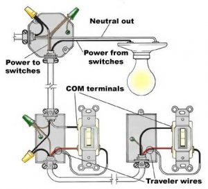 Enjoyable Basic Home Wiring Diagrams Basic Electronics Wiring Diagram Wiring 101 Archstreekradiomeanderfmnl